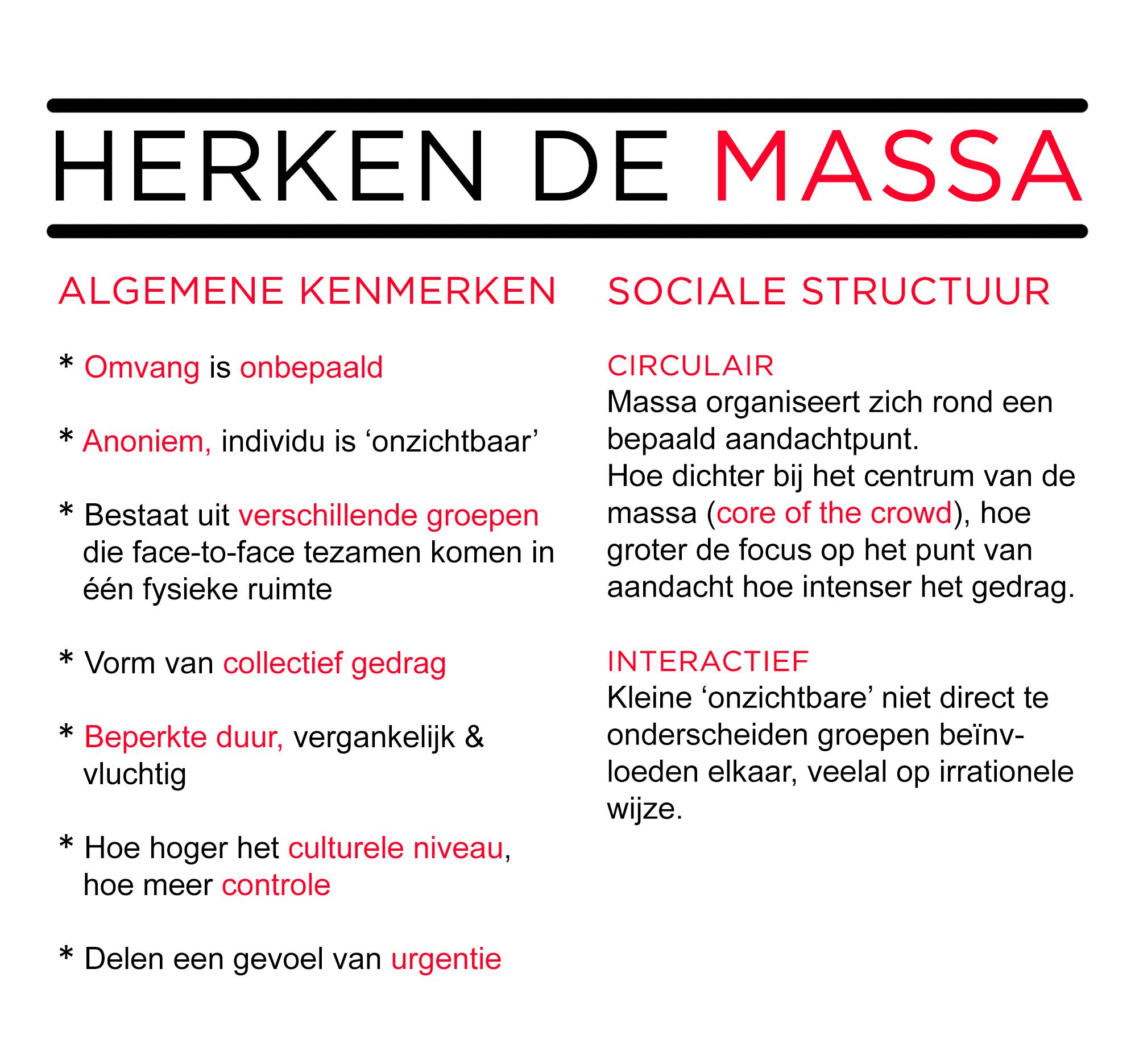 massa2