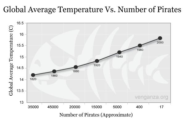 grafiek 2 erik