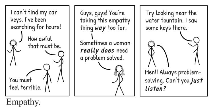 2012-05-07-empathy